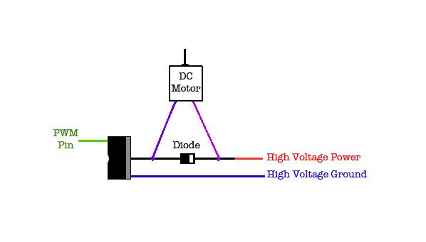 Intro To Dc Motors